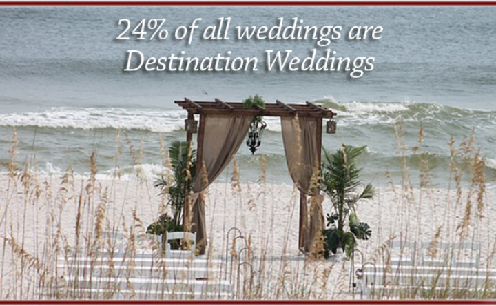 The Big Day in a Land Far Away… Insurance for Destination Weddings