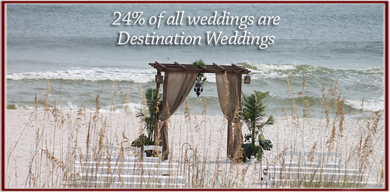 Destination Wedding Insurance