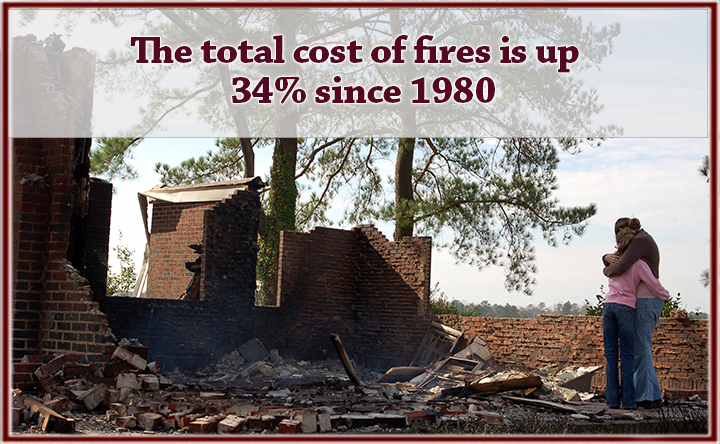 Cost of Fires is up 34% since 1980