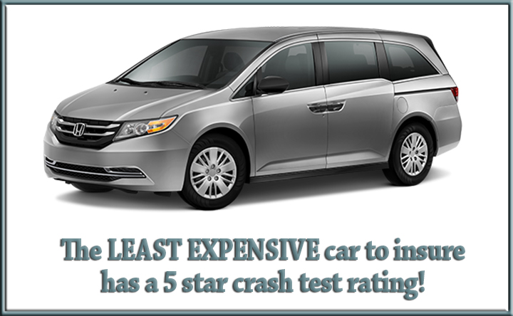 least expensive cars