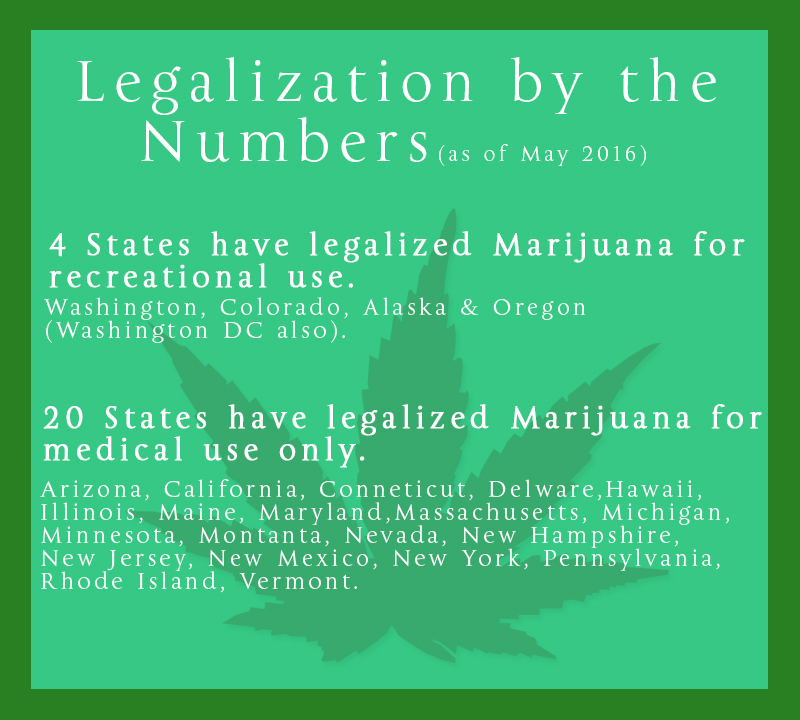 Advocate Marijuana Graphic