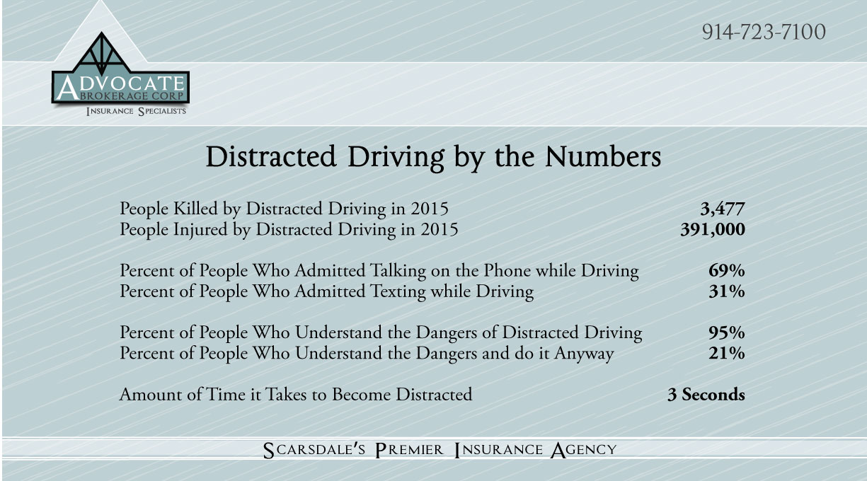 DistractedDriving
